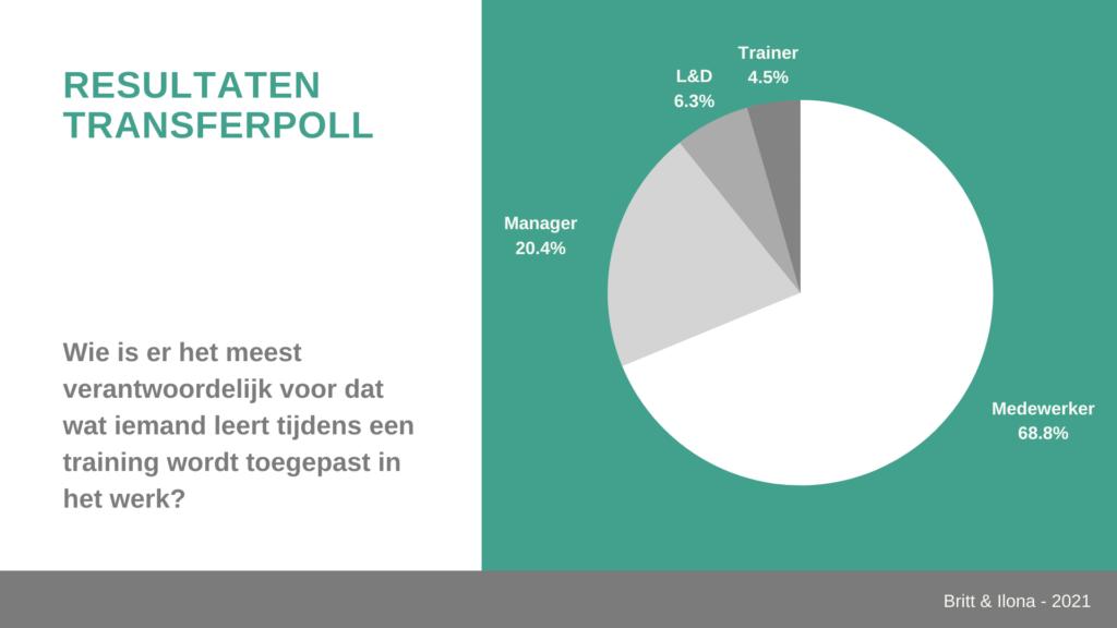 poll-resultaat-cijfers-verantwoordelijk